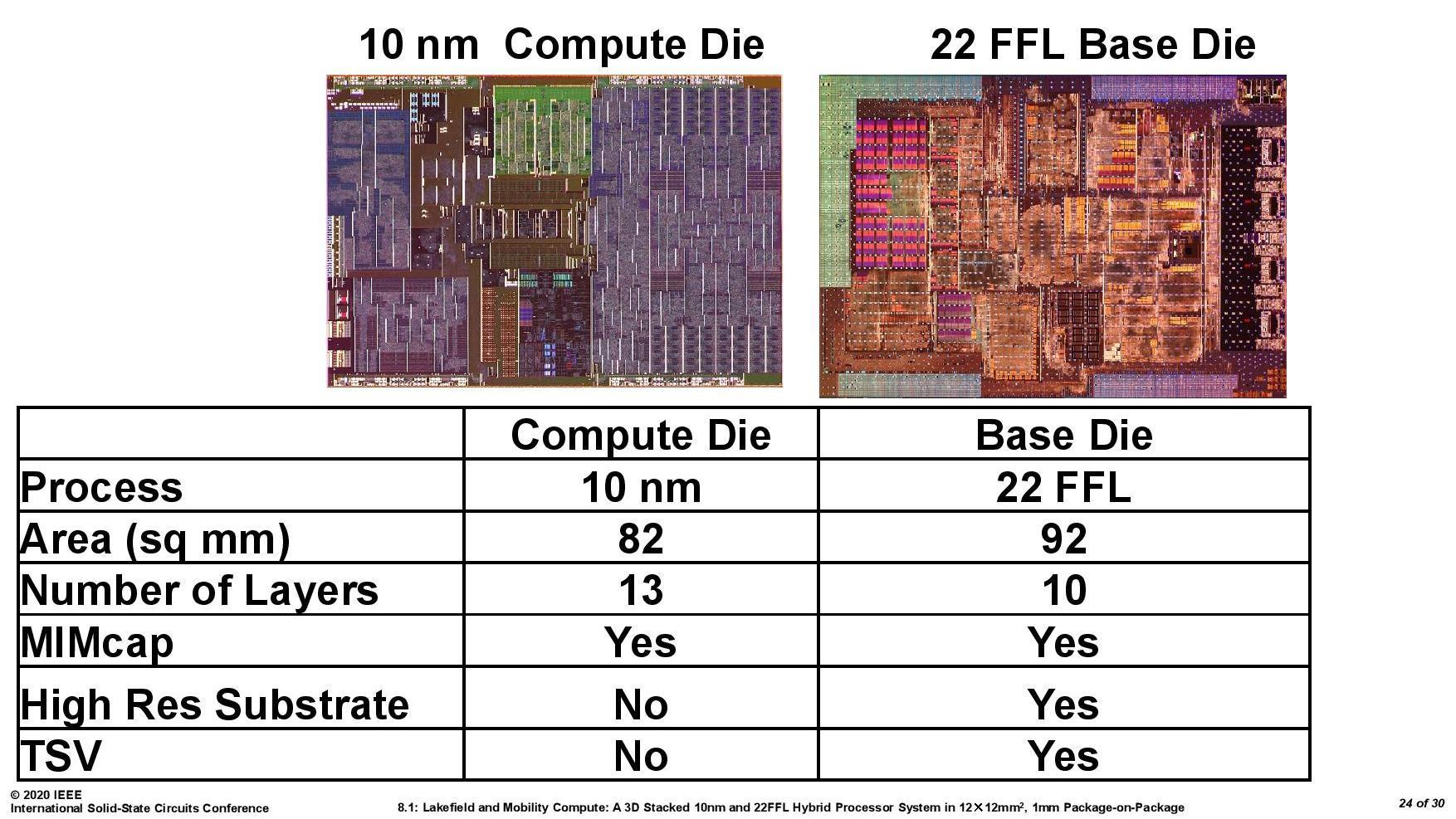 Как работает первый гибридный процессор x86 - 8