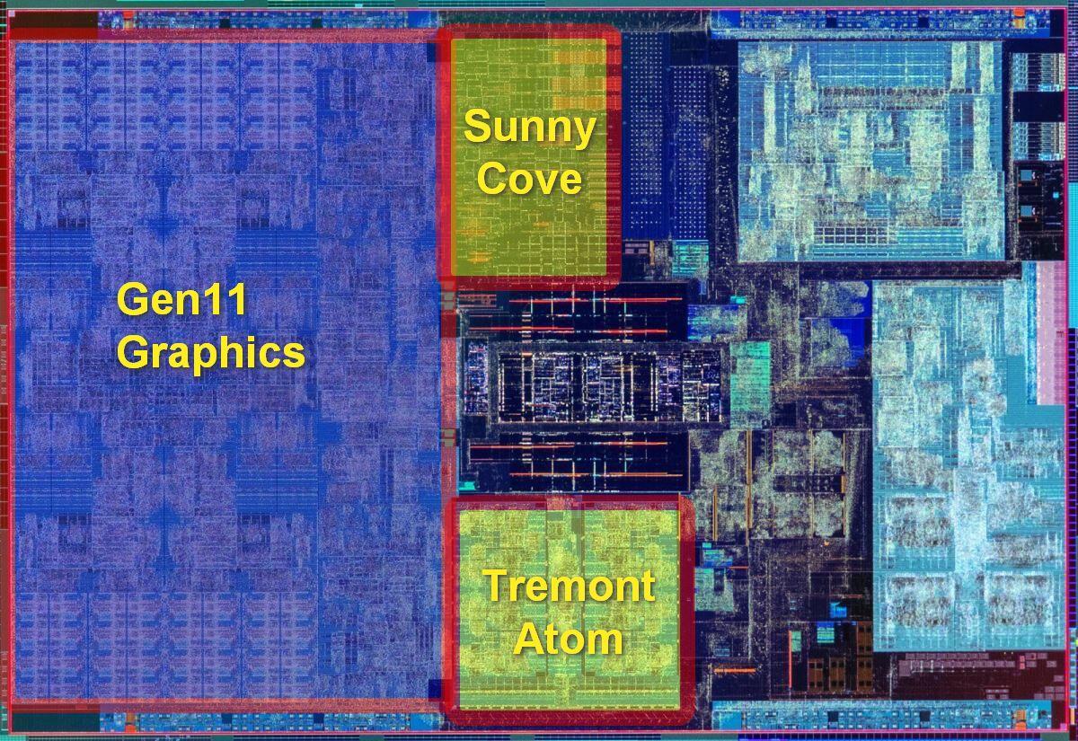Как работает первый гибридный процессор x86 - 1