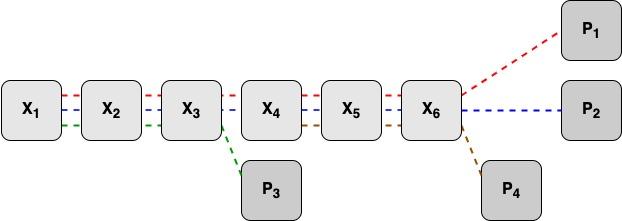 Коды избыточности: простыми словами о том, как надёжно и дёшево хранить данные - 9