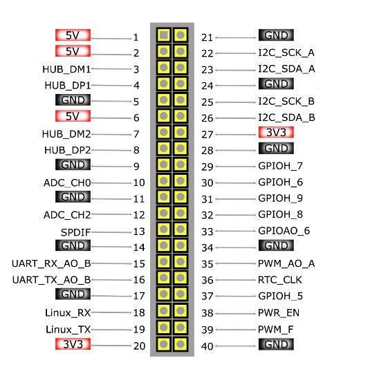 Одновременный speedtest на нескольких LTE-модемах - 12