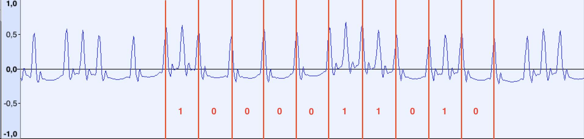 Как я восстанавливал данные в неизвестном формате с магнитной ленты - 4