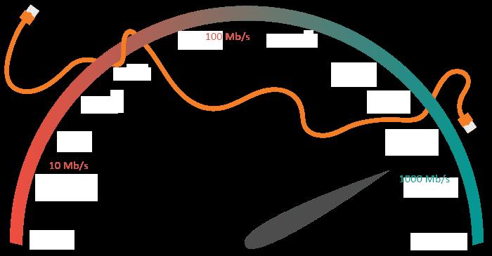 Разработка zond-а для замера скорости интернета - 1