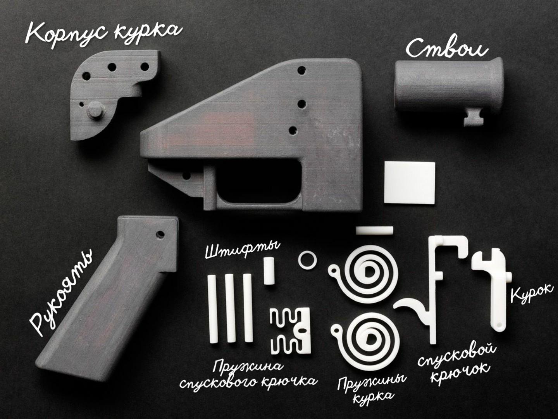 Огнестрельный DIY: история и перспективы 3D-печатного оружия - 3