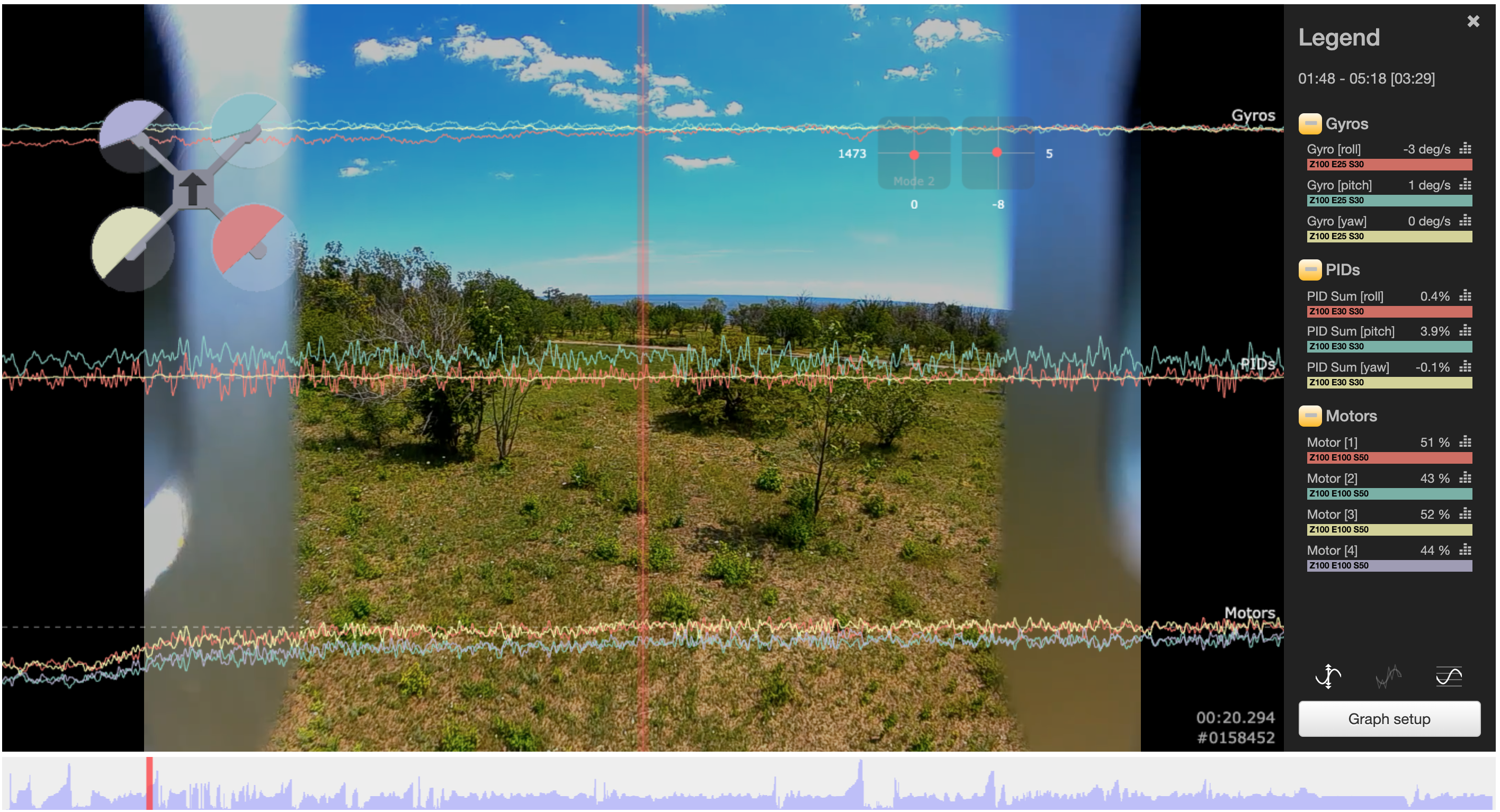 FPV Квадрокоптер: Фильтрация в Betaflight - 4