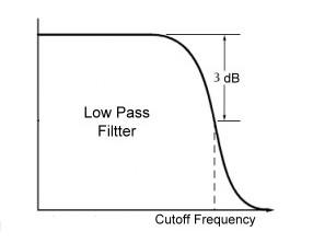 FPV Квадрокоптер: Фильтрация в Betaflight - 7