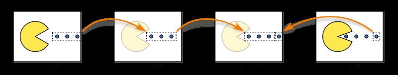 Облачный гейминг с открытым исходным кодом на WebRTC: p2p, мультиплеер, zero latency - 8