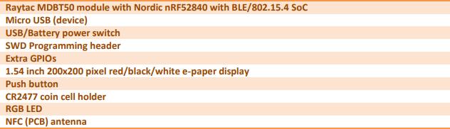 Девайсы для пентеста. Обзор хакерских девайсов из дарквеба. Часть 2: RF - 23