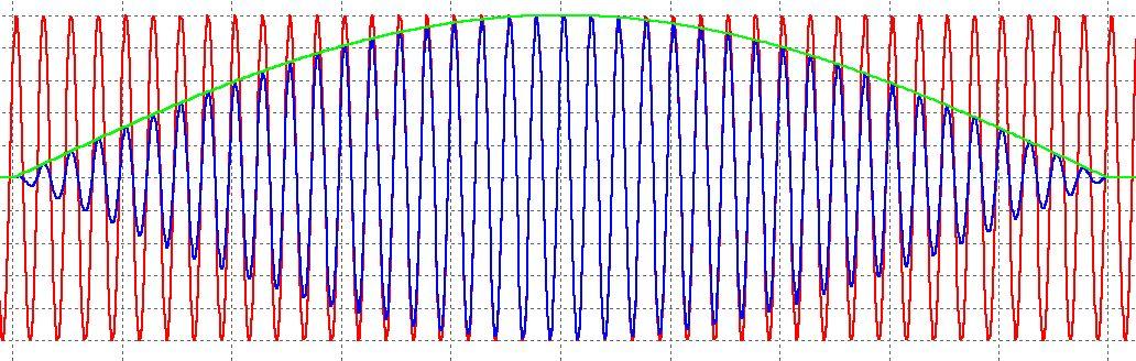 Гетеродинный ультразвуковой детектор летучих мышей - 5