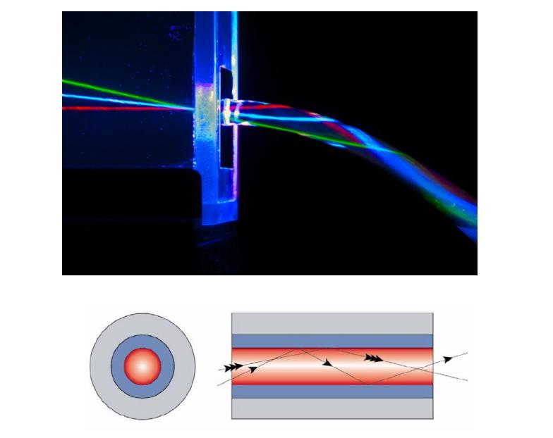 23 реинкарнации лазера, которые нас окружают в повседневной жизни - 13