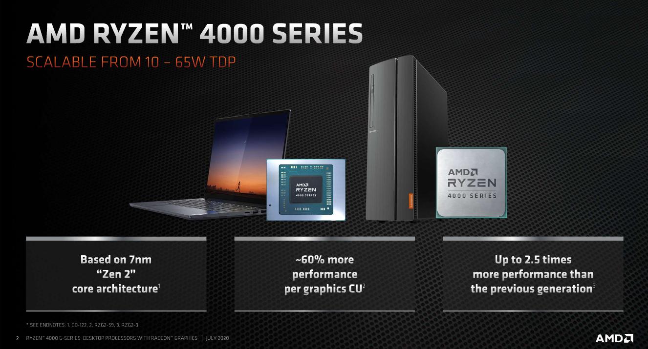 AMD представила 18 новых процессоров для настольных ПК - 1