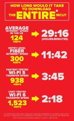 Wi-Fi 6: нужен ли новый стандарт беспроводной связи обычному пользователю и если да, то зачем? - 5