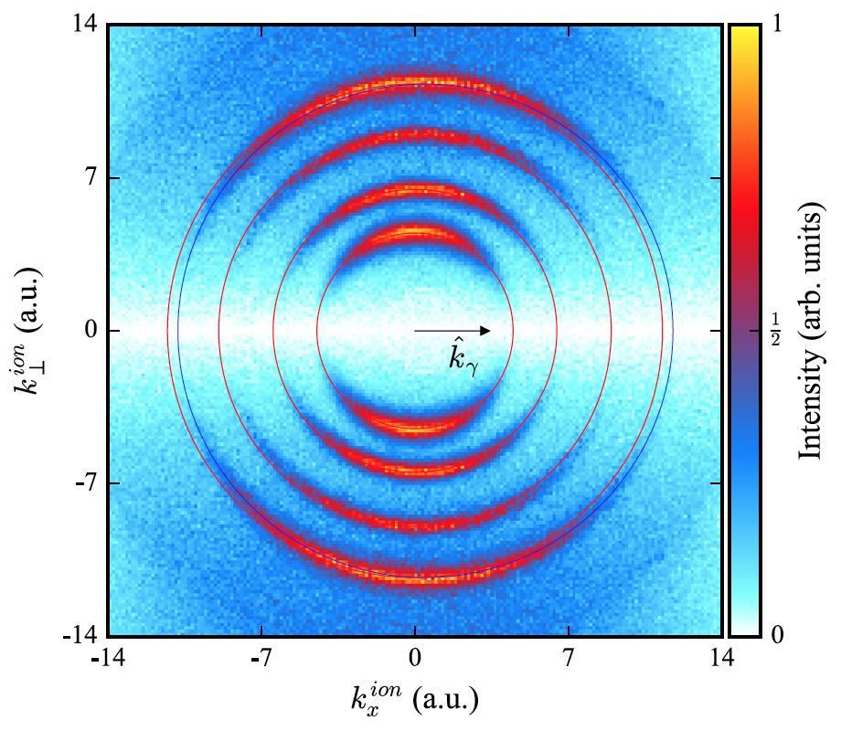 Давление света: подтверждение 90-летней теории об импульсах фотонов - 5
