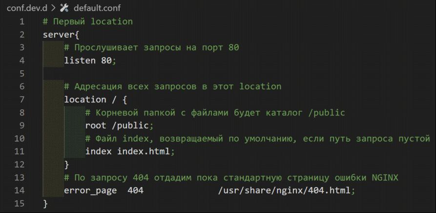 Сервис на языке Dart: введение, инфраструктура бэкэнд - 21