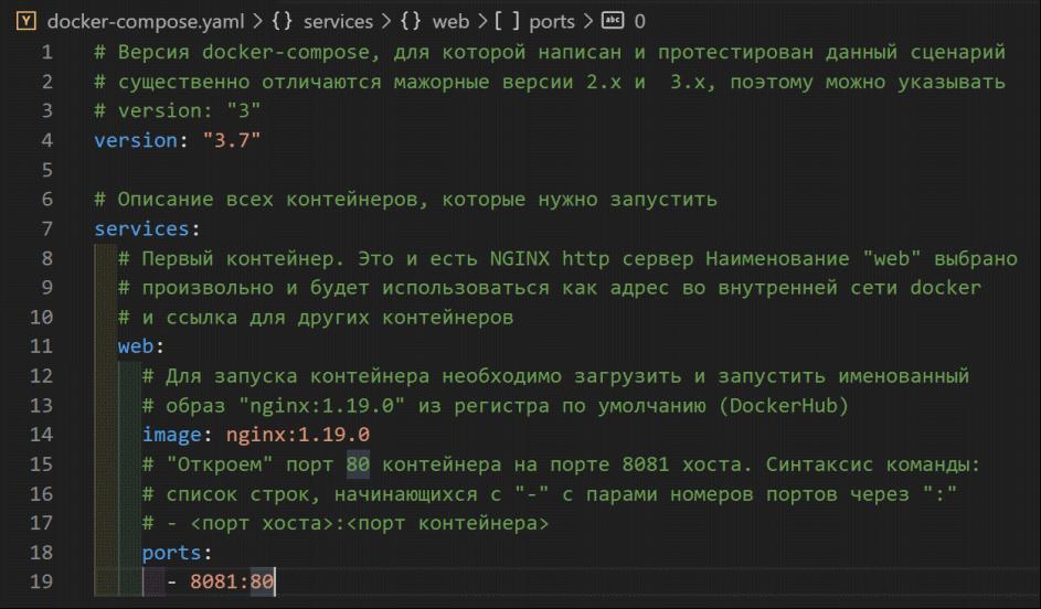 Сервис на языке Dart: введение, инфраструктура бэкэнд - 7