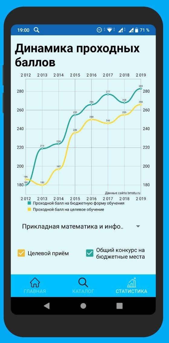 Выпускники семестрового курса «Разработка приложений на Android», Технопарк Mail.ru - 4