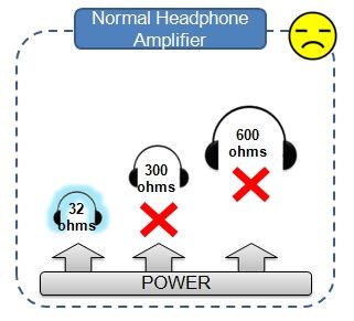 Смартфон для аудиофила: размышления о нужности и критериях - 5