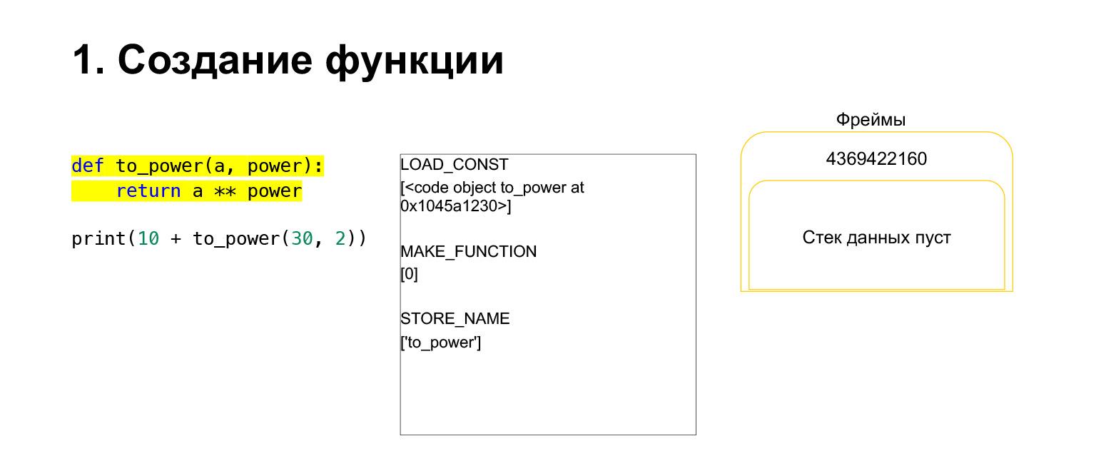 Устройство CPython. Доклад Яндекса - 12
