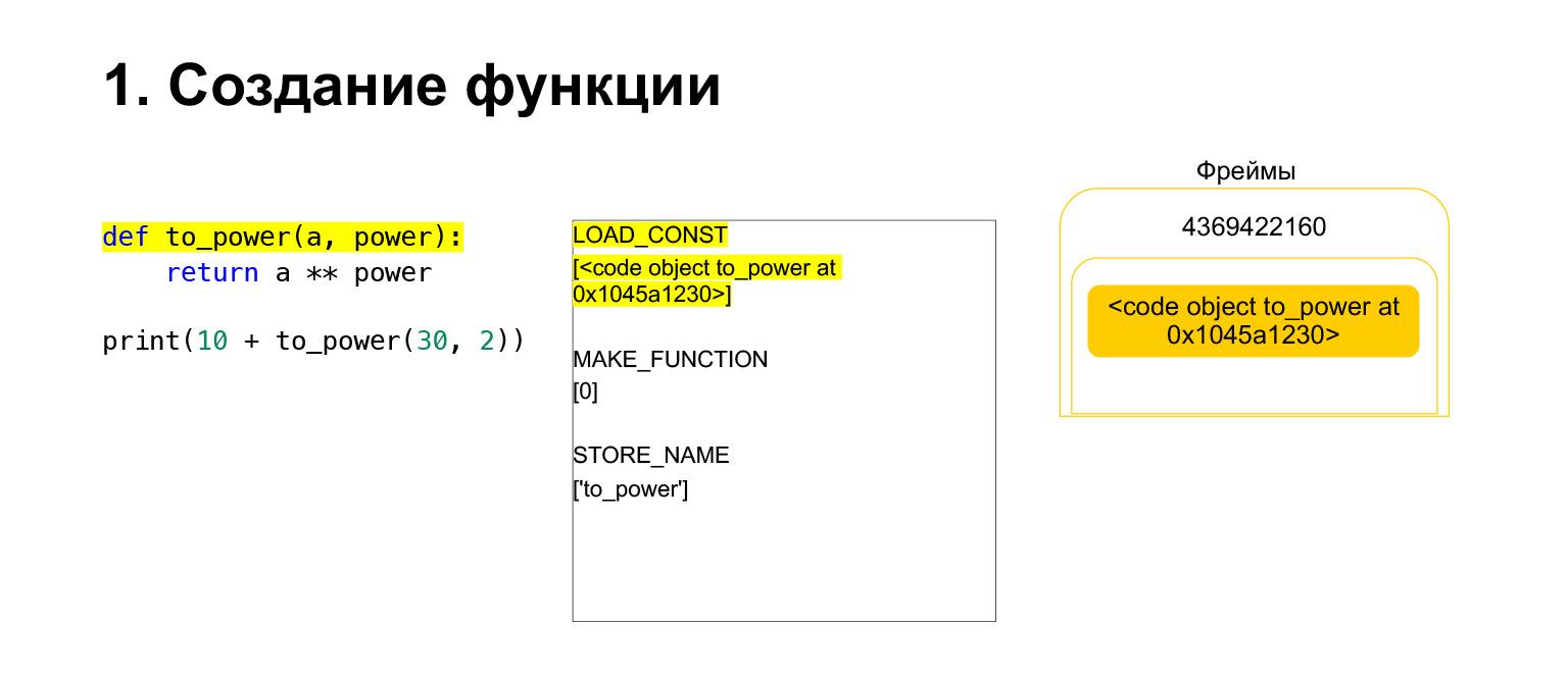 Устройство CPython. Доклад Яндекса - 13