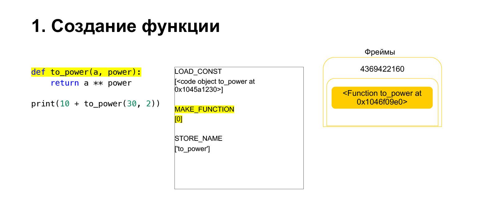 Устройство CPython. Доклад Яндекса - 14