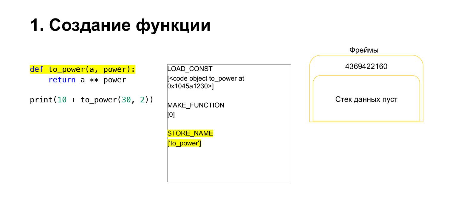 Устройство CPython. Доклад Яндекса - 15