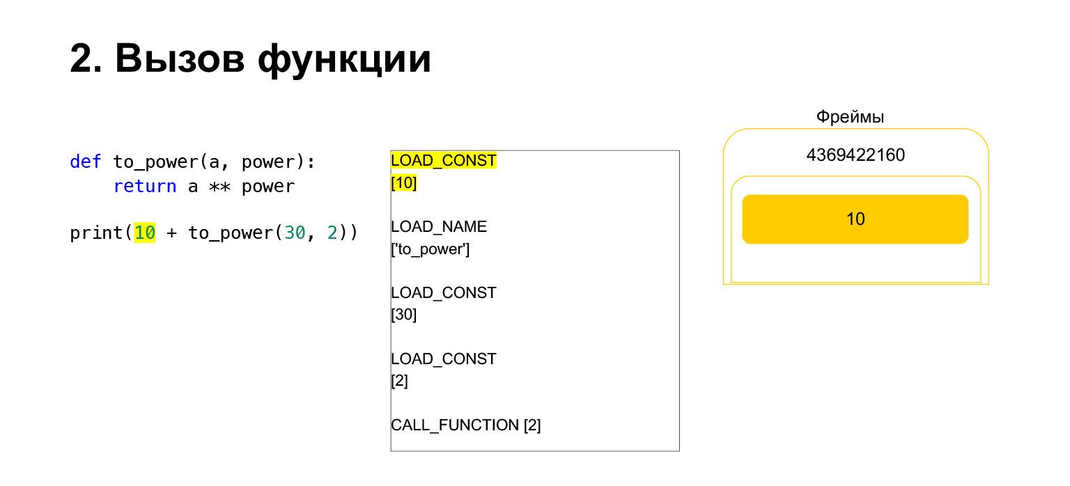 Устройство CPython. Доклад Яндекса - 16