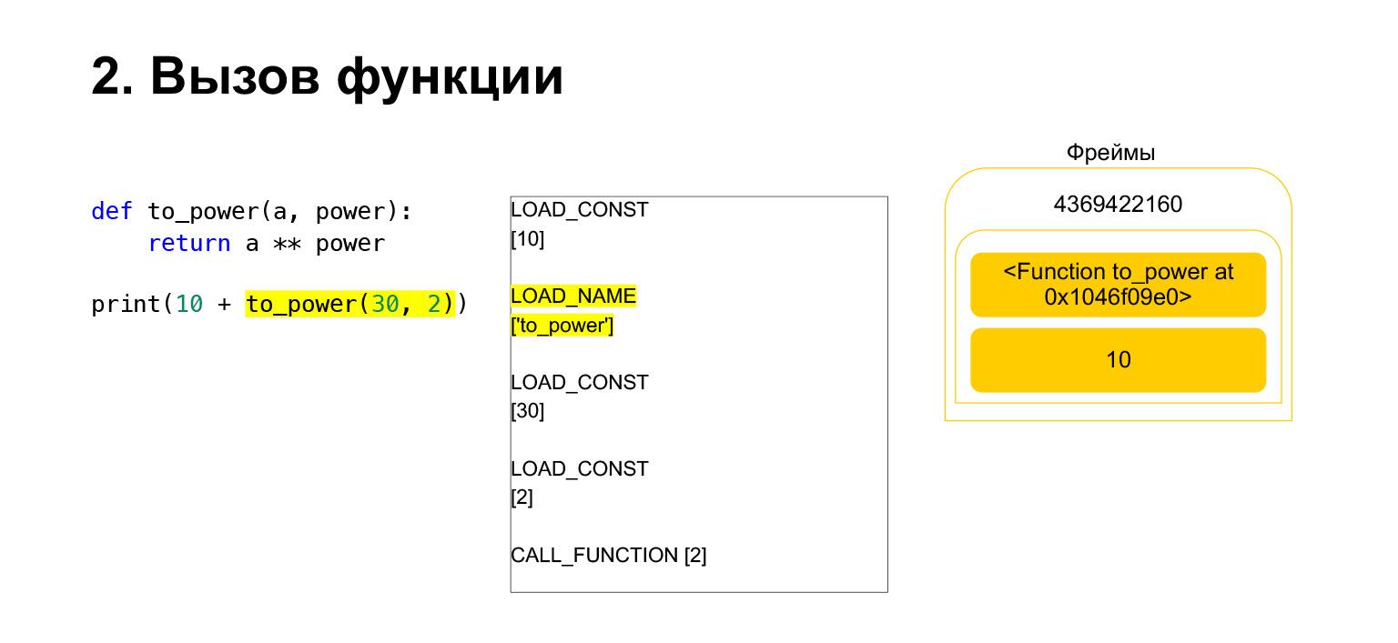 Устройство CPython. Доклад Яндекса - 17