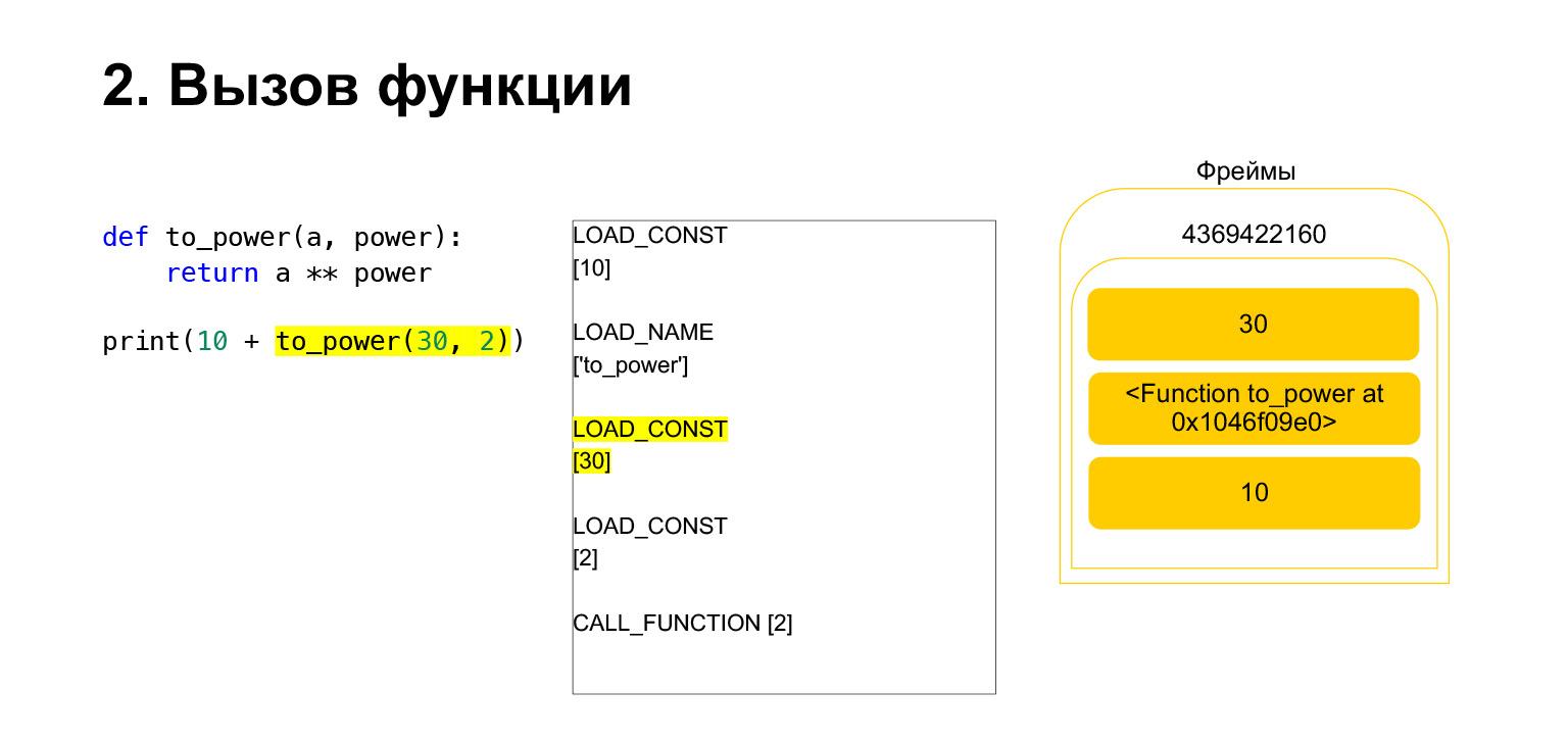 Устройство CPython. Доклад Яндекса - 18