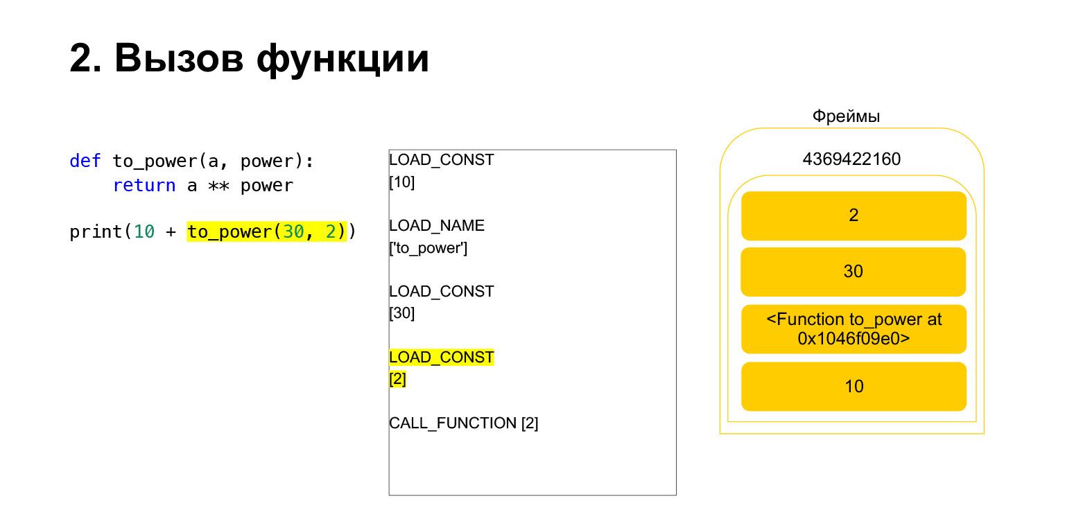 Устройство CPython. Доклад Яндекса - 19