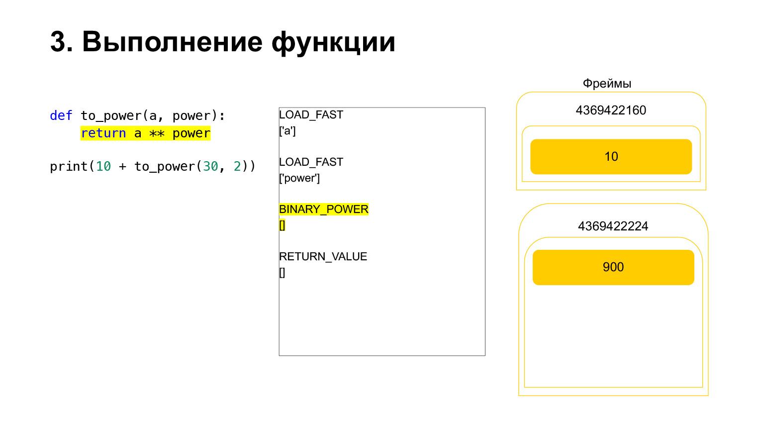Устройство CPython. Доклад Яндекса - 23
