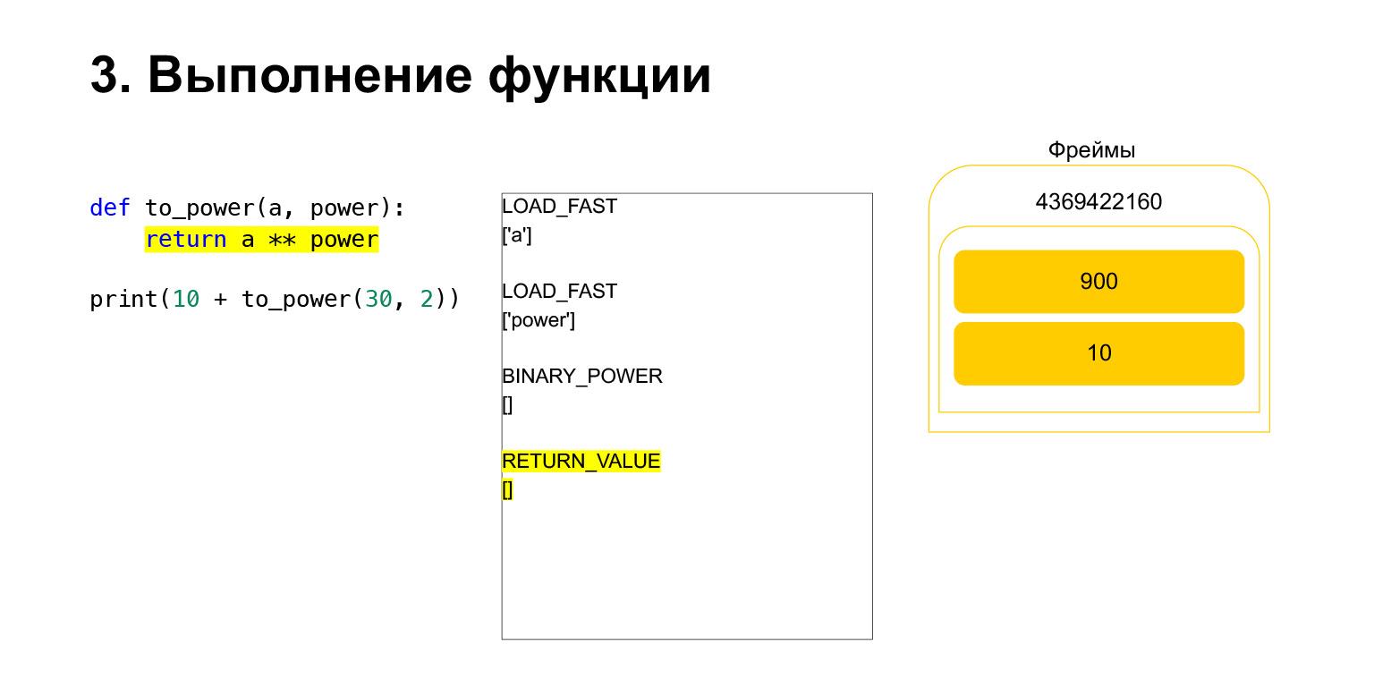 Устройство CPython. Доклад Яндекса - 24