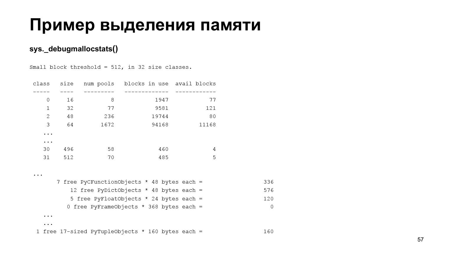 Устройство CPython. Доклад Яндекса - 40