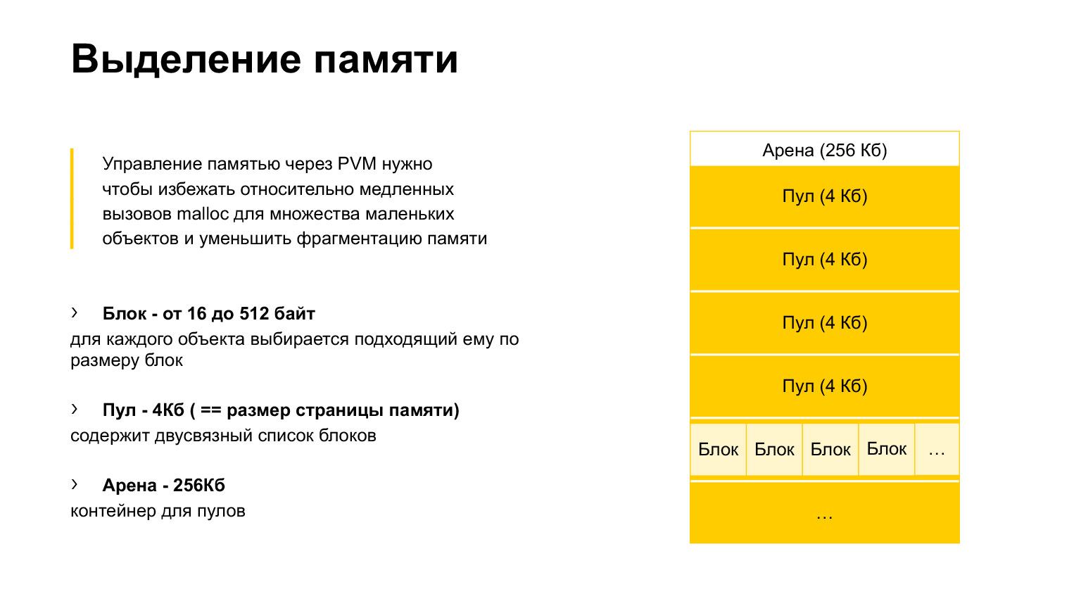 Устройство CPython. Доклад Яндекса - 41