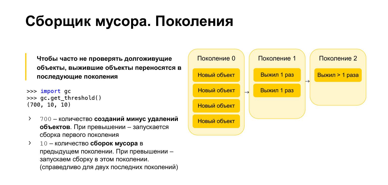 Устройство CPython. Доклад Яндекса - 46