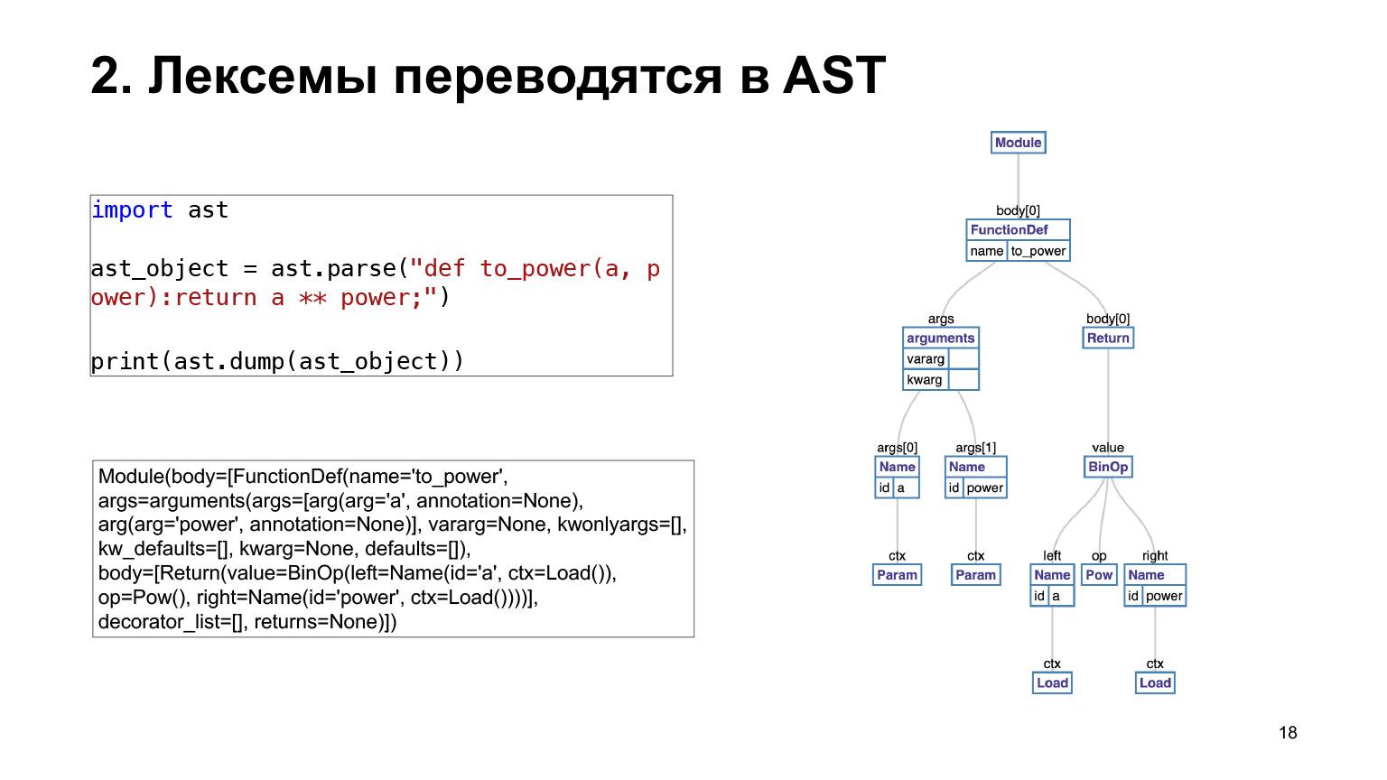 Устройство CPython. Доклад Яндекса - 5