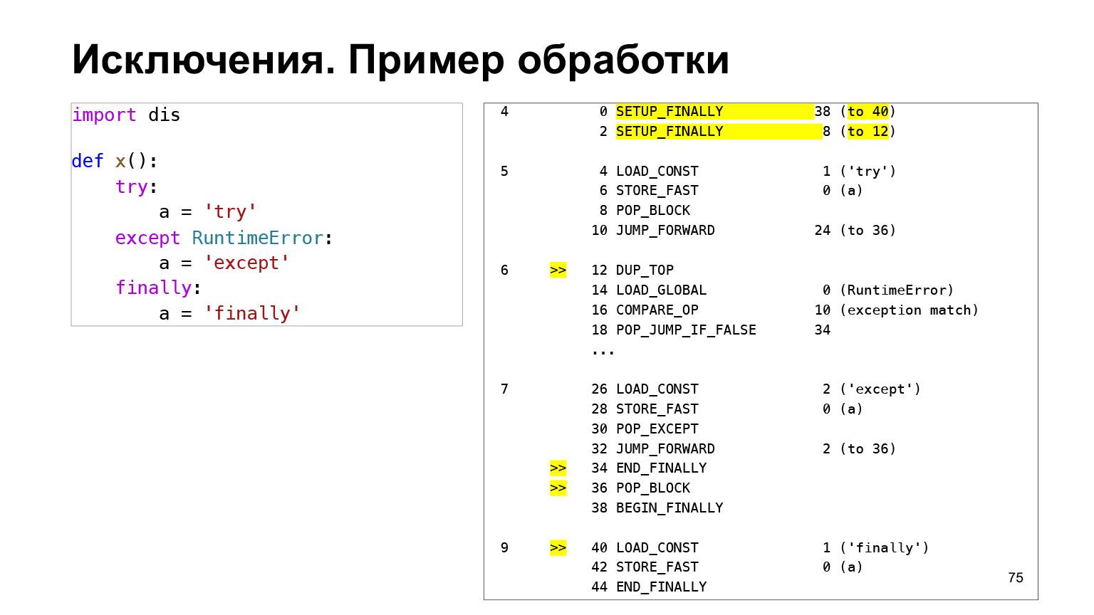 Устройство CPython. Доклад Яндекса - 56