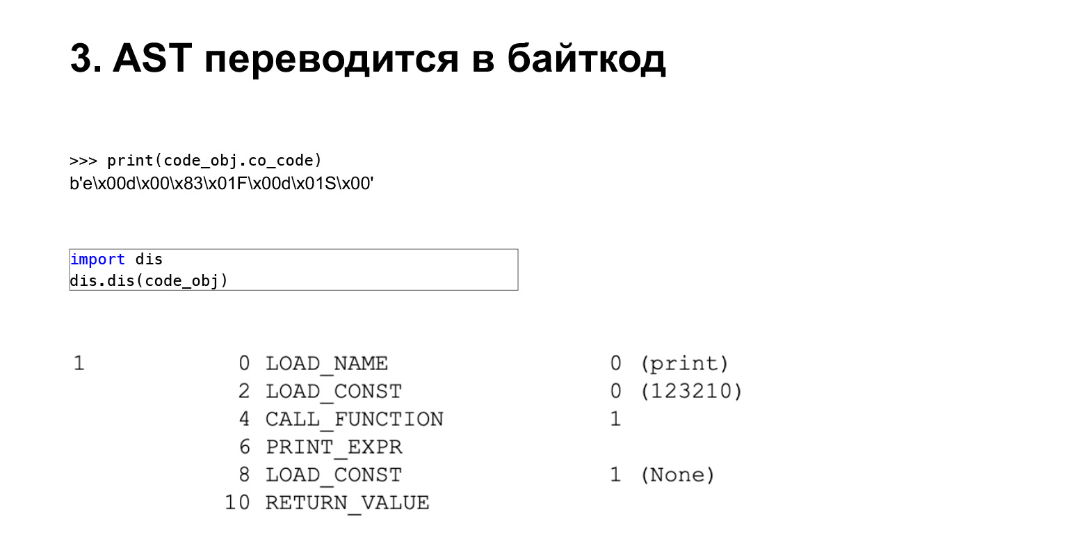 Устройство CPython. Доклад Яндекса - 6