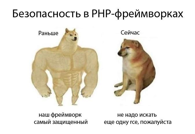 Уязвимости PHP-фреймворков - 1