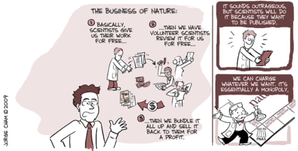 Проблемы научных публикаций - 1