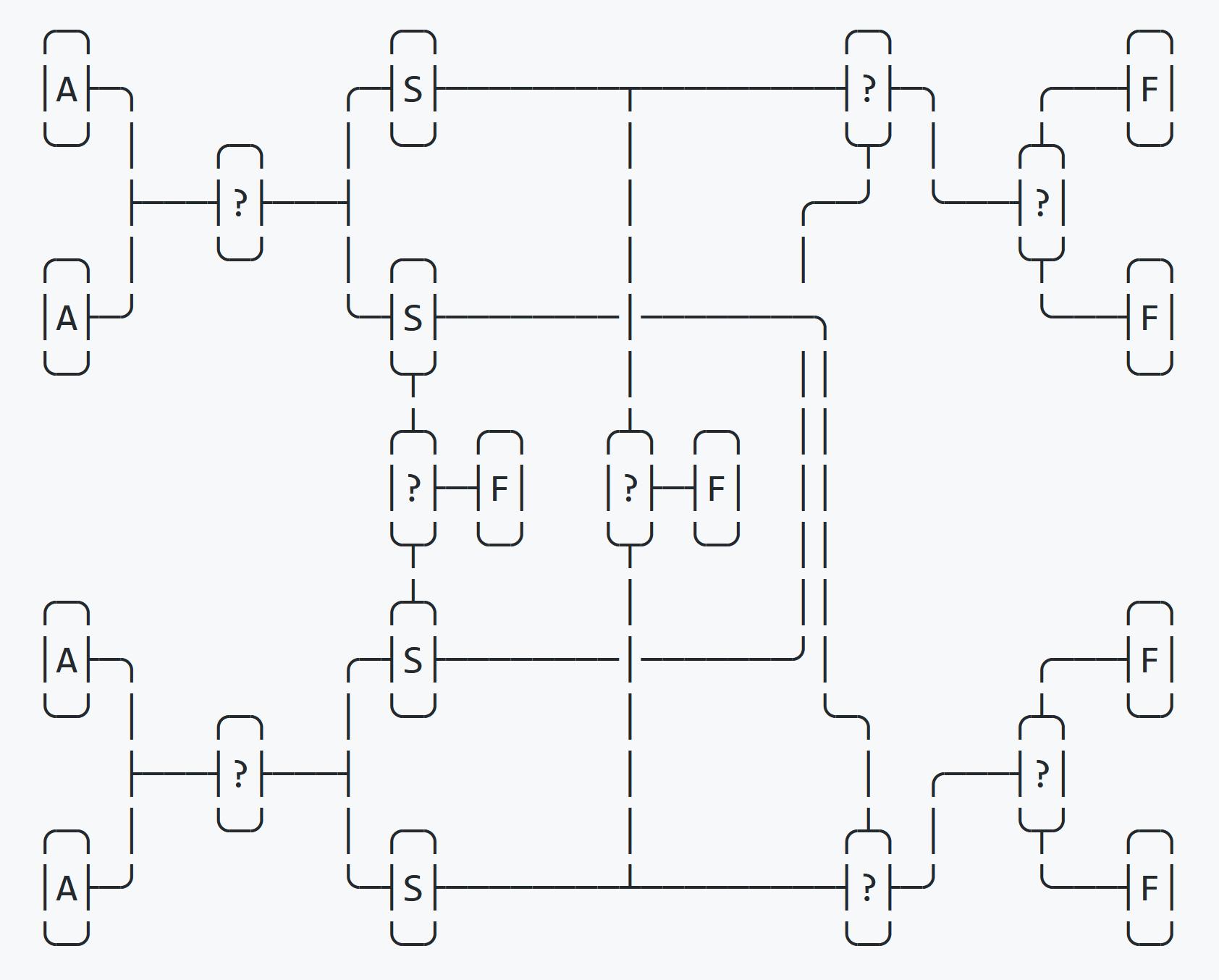 Алгоритм сортировки quadsort - 1