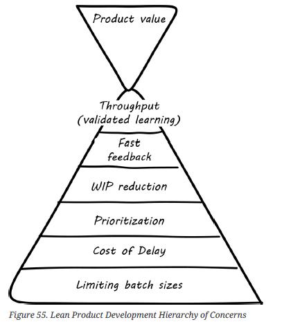 Digital Practitioner Body of Knowledge — обзор инструкции по цифровой трансформации для практиков - 8