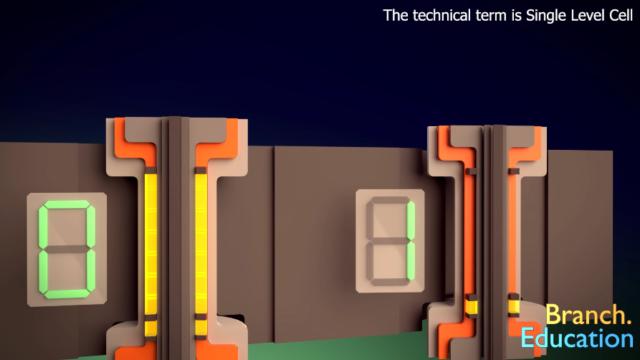 NVMe против UFS 3.1: Битва типов памяти в смартфонах. Разбор - 4