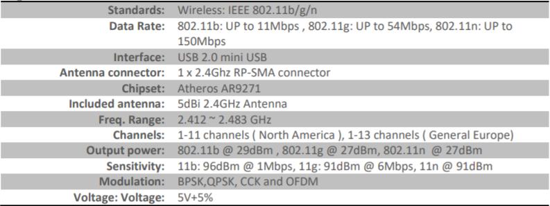 Девайсы для пентеста. Обзор хакерских девайсов. Часть 3: Wi-Fi + Network - 3