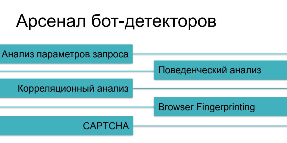Web scraping вашего сайта: непрошеные гости и как их встречают - 28