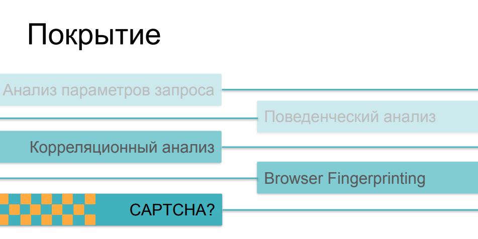 Web scraping вашего сайта: непрошеные гости и как их встречают - 29