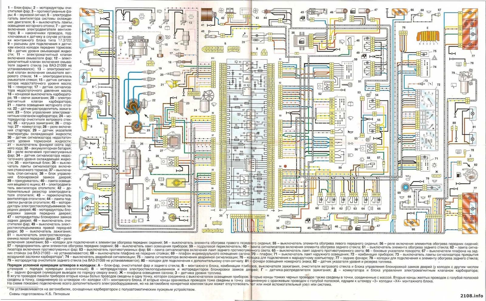Издатель-подписчик для распределённых отказоустойчивых бортовых систем реального времени в 1500 строк кода - 2