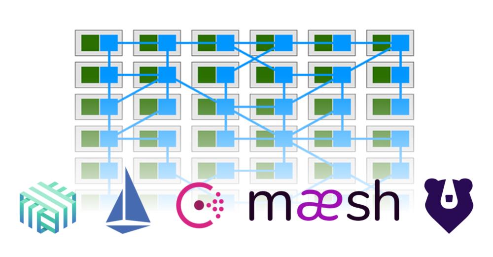 Сценарии использования service mesh - 1