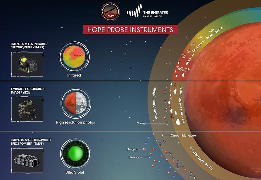 Штурм Марса 2020 - 3