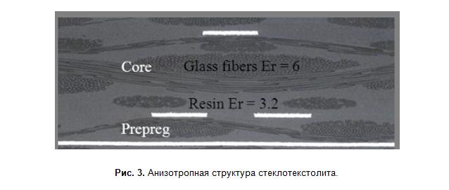 SamsPcbGuide, часть 15: Волновое сопротивление микрополосковой линии, Гарольд Уилер и Эрик Богатин - 8