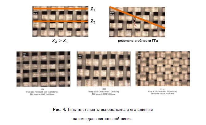 SamsPcbGuide, часть 15: Волновое сопротивление микрополосковой линии, Гарольд Уилер и Эрик Богатин - 9