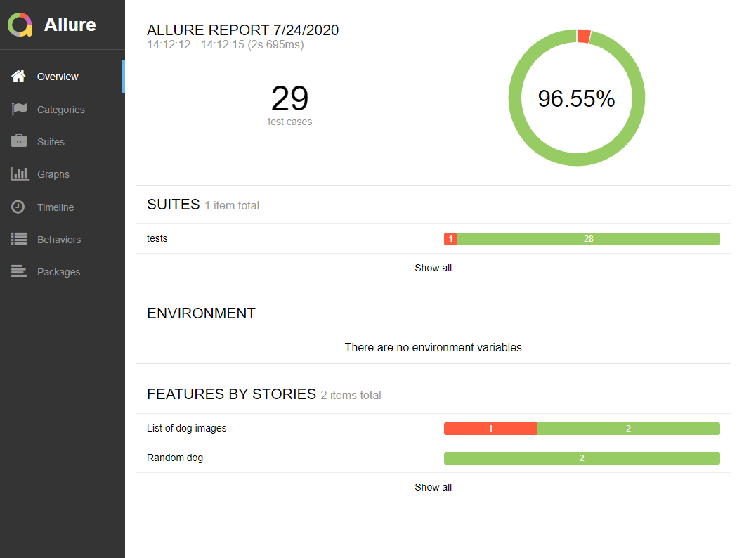 Тесты на pytest с генерацией отчетов в Allure с использованием Docker и Gitlab Pages и частично selenium - 13